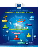 EU_aviation_strat_2015_1
